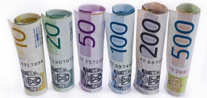 Валюта как денежная единица