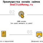 OneClickMoney краткий обзор и отзывы
