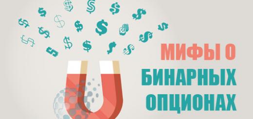 Пять мифов о бинарных опционах