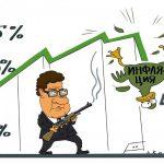 Учет инфляционных явлений